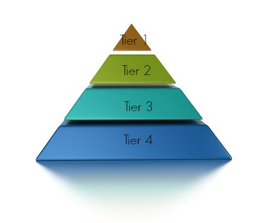 data center tiers