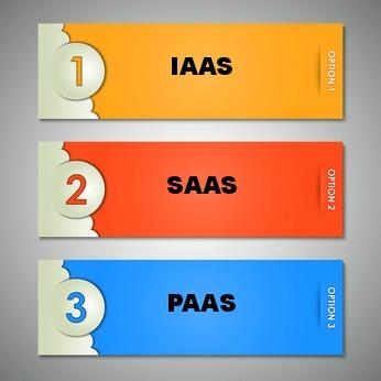 iaas providers
